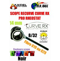 Axel scope recurve curve RX pro rheostat