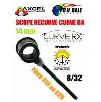 Axel scope recurve curve RX