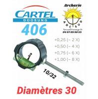 Cartel scope 406