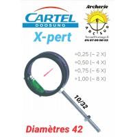 Cartel scope x pert