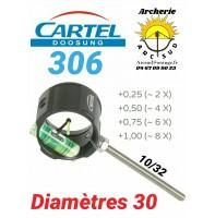 Cartel scope 306