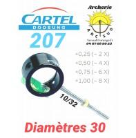 Cartel scope 207
