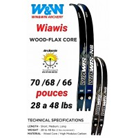 Win win branches Wiawis ns flax core wood