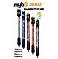 Mybo lateraux aeris (1 pièces)