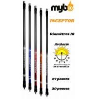 Mybo central inceptor
