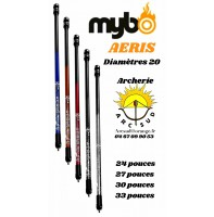 Mybo central aeris