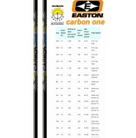 Easton tube carbon one