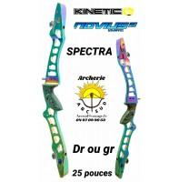 Kinetic poignée novius 2 spectra