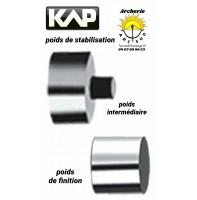Kap poids de stabilisation