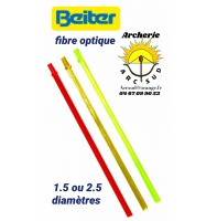 Beiter fibre optique
