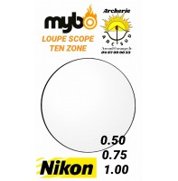 Mybo loupe scope ten zone
