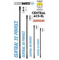Wiawis central acs-el graphene